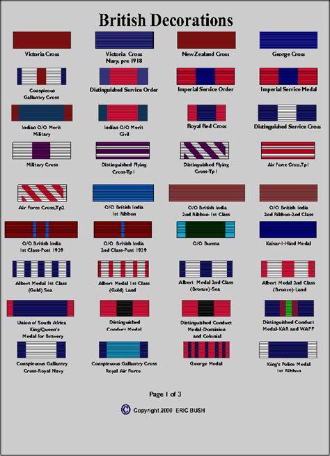ribbon review