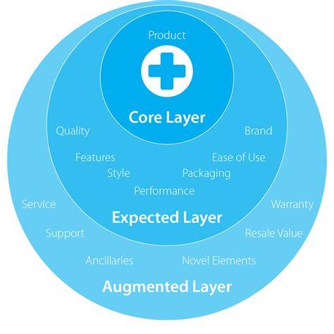 Medical Device Marketing Archives » Medicalwriterscom