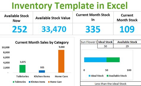 inventory template  excel create inventory spreadsheet