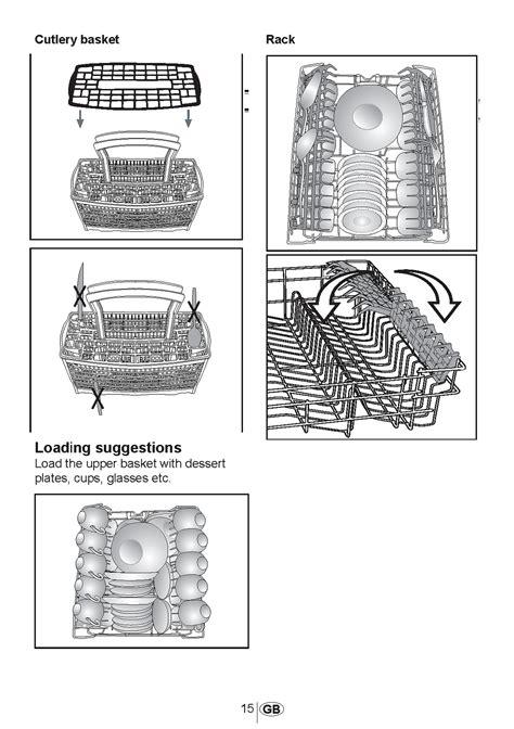comment remplir lave vaisselle 02 la boite verte