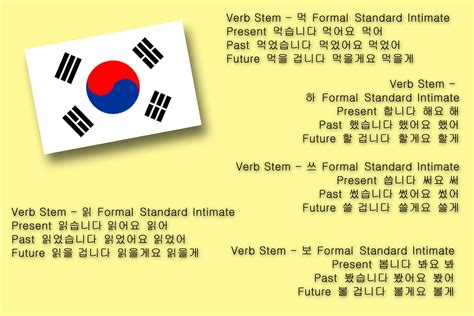 How To Use Verbs In Korean 8 Steps (with Pictures) Wikihow