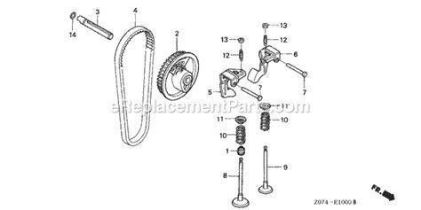 Honda Eu2000i Parts List And Diagram
