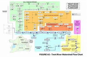 7 Info Flow 93 5 Chart Pdf Doc Ppt Download Xls