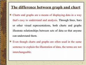 Graphs And Chars
