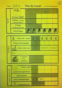 Plan De Travail 1m : travail personnel ecole ange gu pin nantes 15 janvier 2013 coop 39 icem ~ Melissatoandfro.com Idées de Décoration