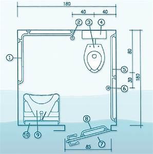 Bagni per disabili a norma: vasche specchi lavabi