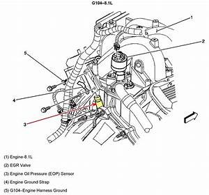 Where Is The Oil Pressure Sending Unit Located On An 03