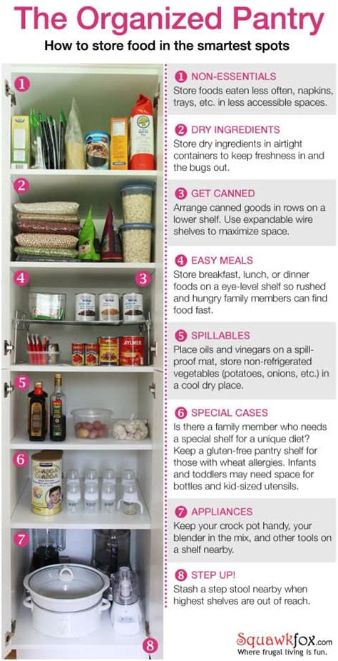 how to organize kitchen pantry diy how to perfectly organize your pantry diy crafts 7300