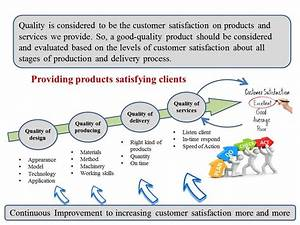 Her Likes This  Quality Management System Example