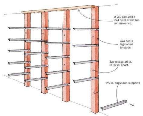 tool boxes for sale angle iron lumber rack finewoodworking