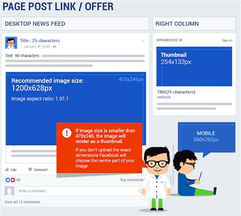 Image Size For Post The Perfectionist S Guide To Optimized Images