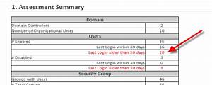 network assessment sample report immediate tech support With network security assessment template