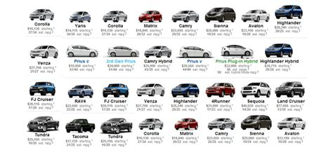 List Of Cars On Sale In With Free Insurance Carwow