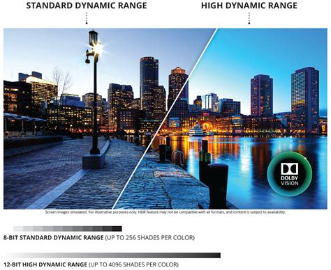 with highest dynamic range vizio r series 65 class ultra hd array led smart tv r65 b2 vizio