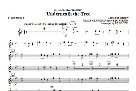 lojeski underneath the tree complete of parts sheet music for orchestra band