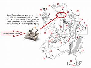 Land Rover Parts - Cooling System Water Hoses  U0026 Thermostat