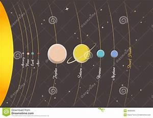 Planets Of Solar System Stock Vector