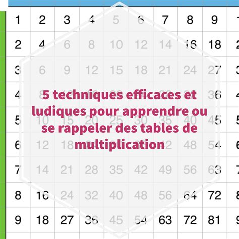 jeux sur les table de multiplication 28 images jeu quot qui a quot tables de multiplication