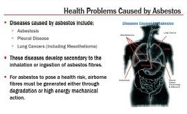 effects of asbestos what is asbestos what are the health effects of asbestos