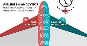 Airlines & Analytics   How The Airline Industry Uses Data ...