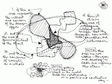 praxis bold as love the charles eames design diagram