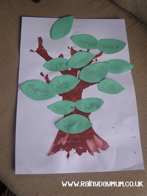 a family tree activity to go with one gorilla by anthony 893 | 19b34b7ec3a557b1ac59983ab0f68cca
