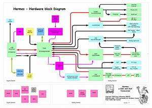 File Hardware Block Diagram V1 7 Jpg