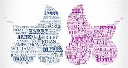 Names Popular England Nome Wales Nomi Random