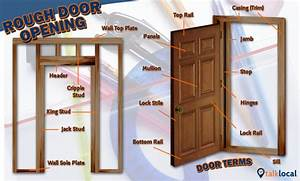 How To Fix A Kicked In Door - Handyman