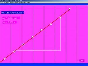Momentangeschwindigkeit Berechnen : physik lernen mit dem computer galileis fallrinnen versuchel ~ Themetempest.com Abrechnung