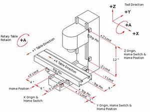 Mill  U0026 Lathe Coordinate System