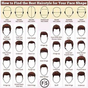 The Best Men U0026 39 S Haircut For Your Face Shape