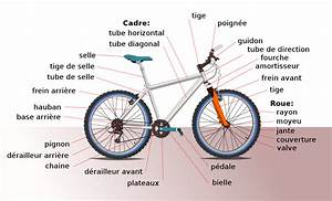 File Diagramme Bicyclette Svg