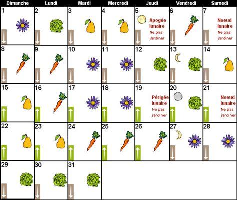 calendrier lunaire mars 2015