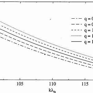 Case Départ Distribution : pdf plasma oscillations and nonextensive statistics ~ Medecine-chirurgie-esthetiques.com Avis de Voitures