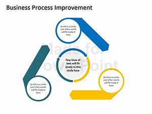 Business process improvement editable powerpoint for Process improvement plan template powerpoint