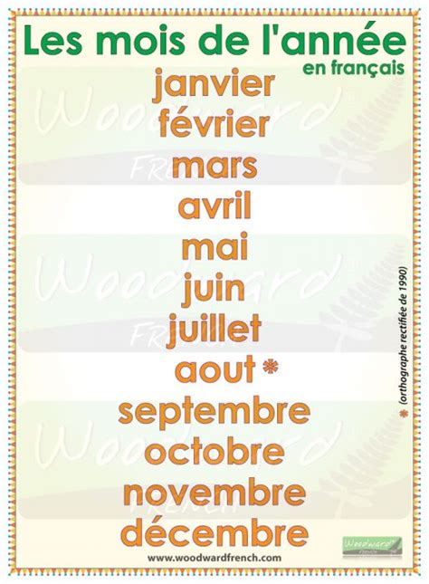 Months of the Year in French | Woodward French
