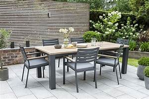 Buy Patio Furniture  Patio Sets  Backyard Furniture  U0026 More