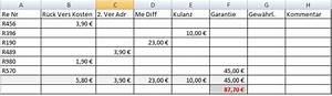 Aufschlag Berechnen : kosten richtig erfassen und berechnen der ~ Themetempest.com Abrechnung