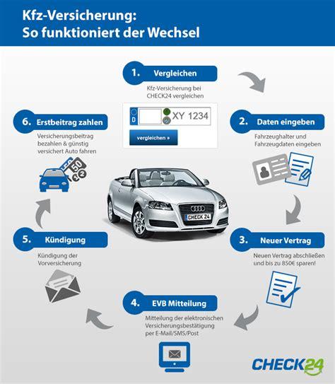 haftpflichtversicherung auto berechnen kfz versicherung