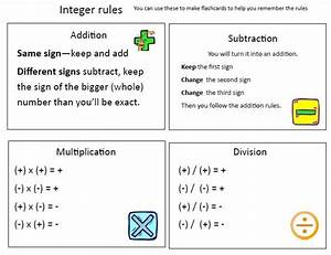 The 25+ best Integer rules ideas on Pinterest   Adding and ...