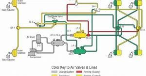 Another Air Brake Diagram