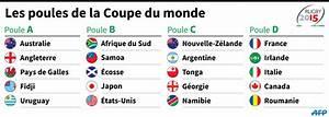 """Coupe du monde de rugby 2015 : de la poule """"de la mort"""" à"""