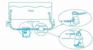 Filtre A Sable Bestway : electrolyseur flowclear pour piscine hors sol bestway ~ Voncanada.com Idées de Décoration