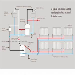 Stratford Eco Boiler 25 He