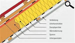 Dachisolierung Von Innen : zwischensparrend mmung aufbau anleitung zur zwischensparrend mmung mit tipps und tricks ~ Eleganceandgraceweddings.com Haus und Dekorationen