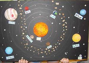 3D Solar System Poster Projects (page 3) - Pics about space