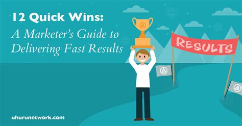 12 Quick Wins: A Marketer's Guide to Delivering Fast Results