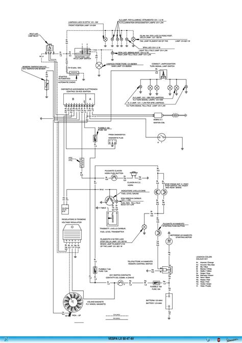 vespa lx   valve wiring diagram  duarte grilo issuu