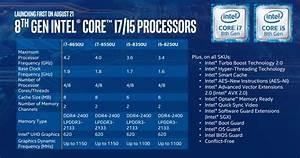 Intel's New 8th Gen Core Processors Offer 40 Percent ...